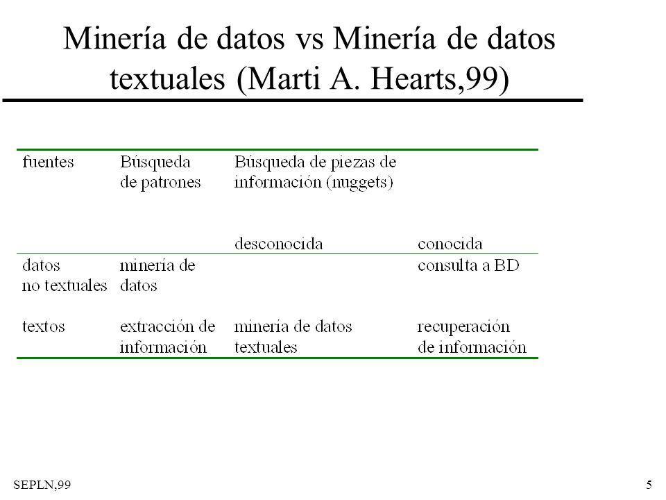 Minería de datos vs Minería de datos textuales (Marti A. Hearts,99)