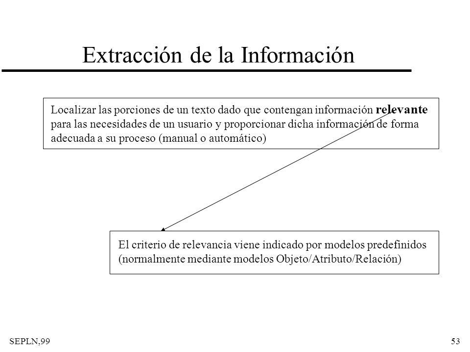 Extracción de la Información