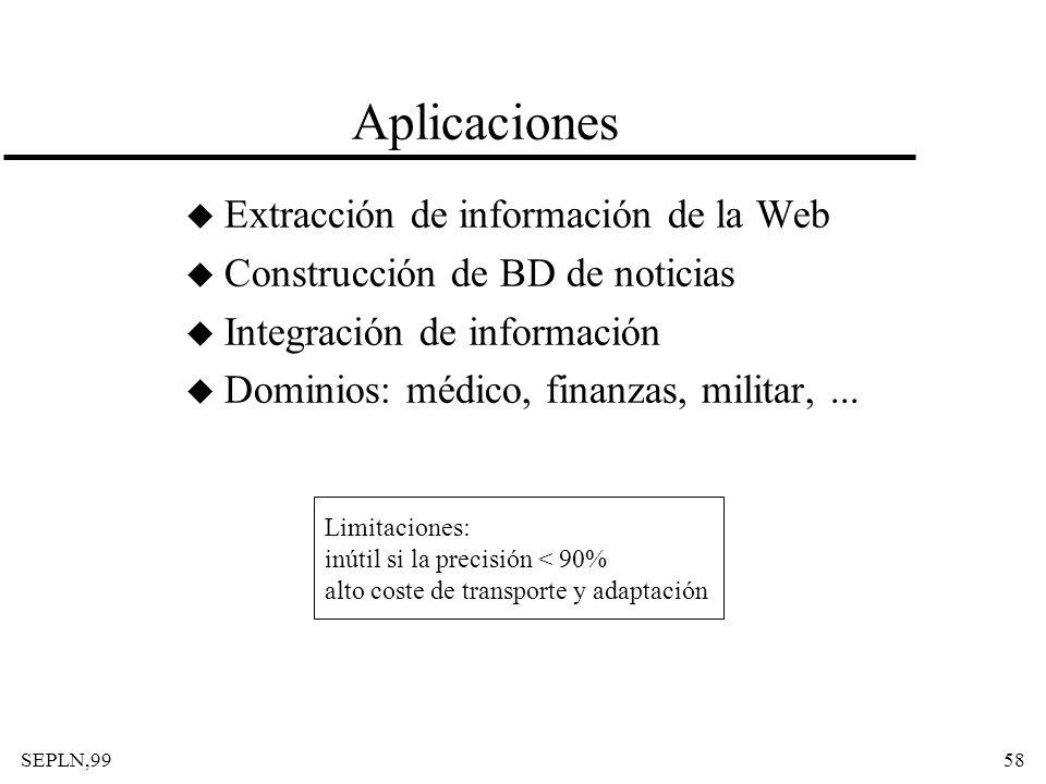 Aplicaciones Extracción de información de la Web