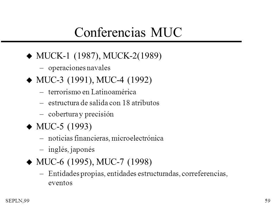Conferencias MUC MUCK-1 (1987), MUCK-2(1989)