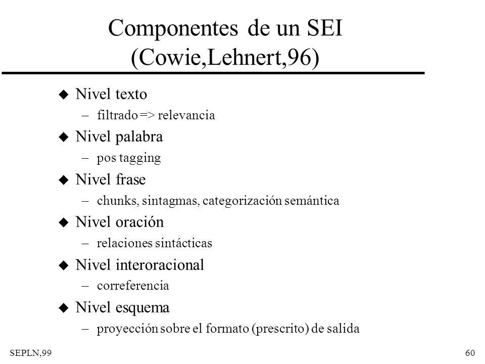 Componentes de un SEI (Cowie,Lehnert,96)