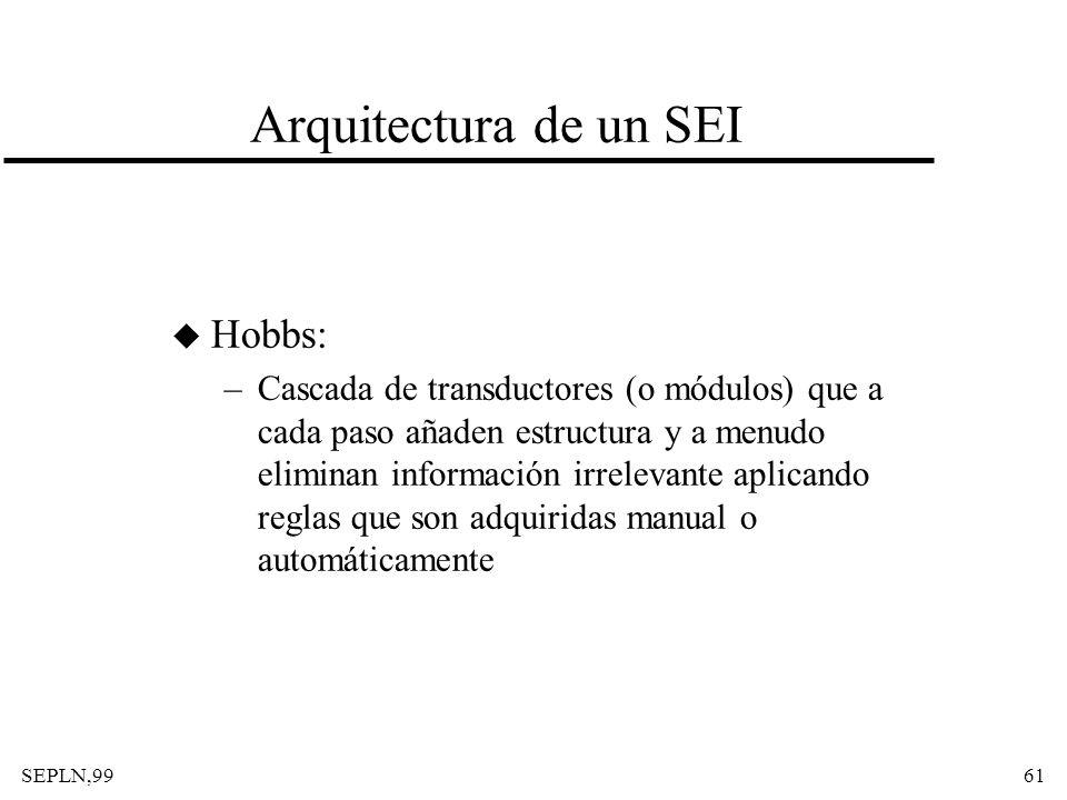Arquitectura de un SEI Hobbs: