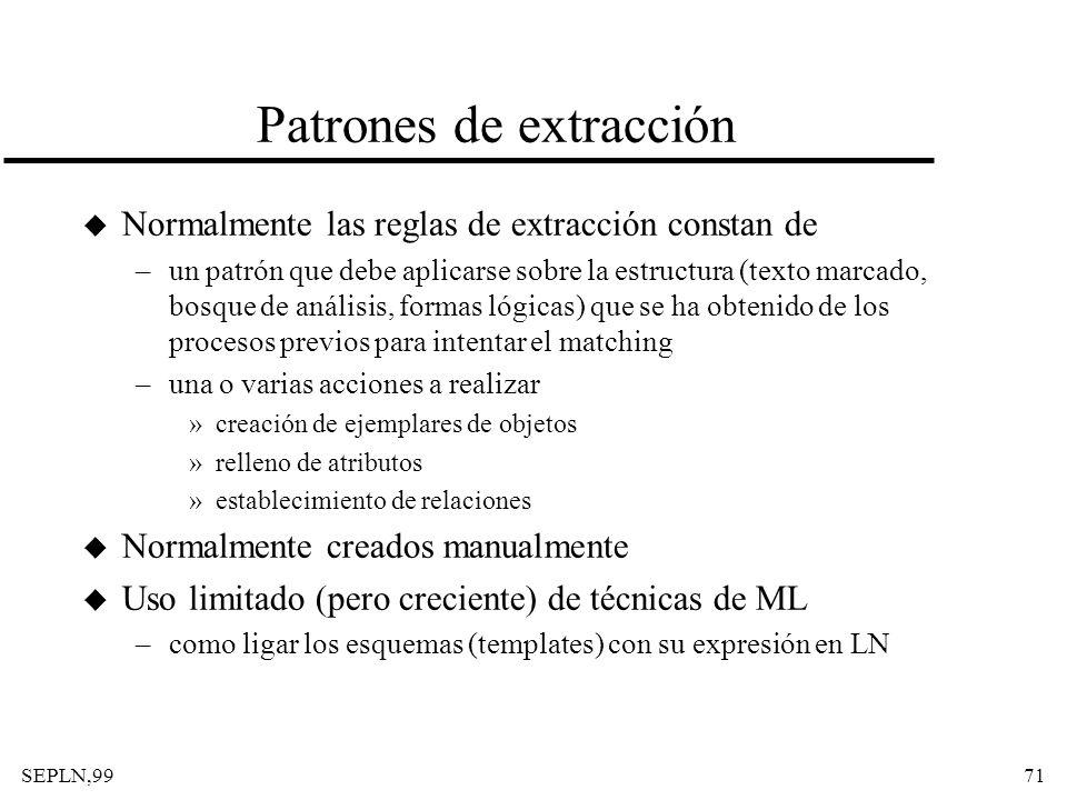 Patrones de extracción