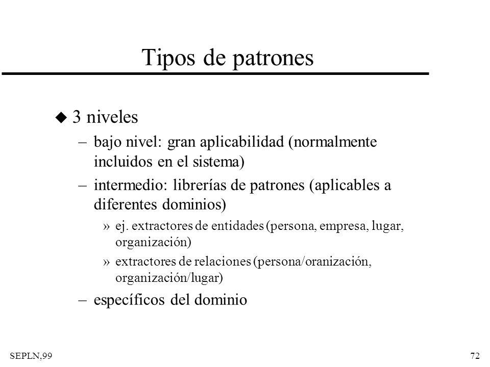 Tipos de patrones 3 niveles