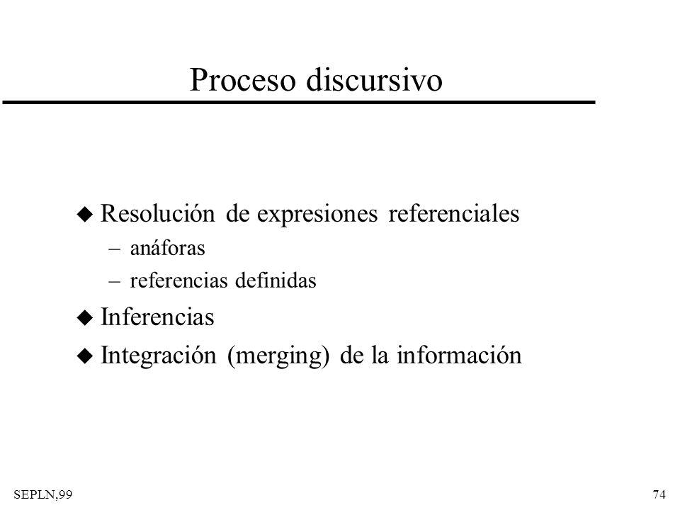 Proceso discursivo Resolución de expresiones referenciales Inferencias
