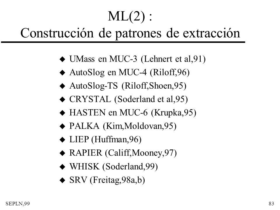 ML(2) : Construcción de patrones de extracción