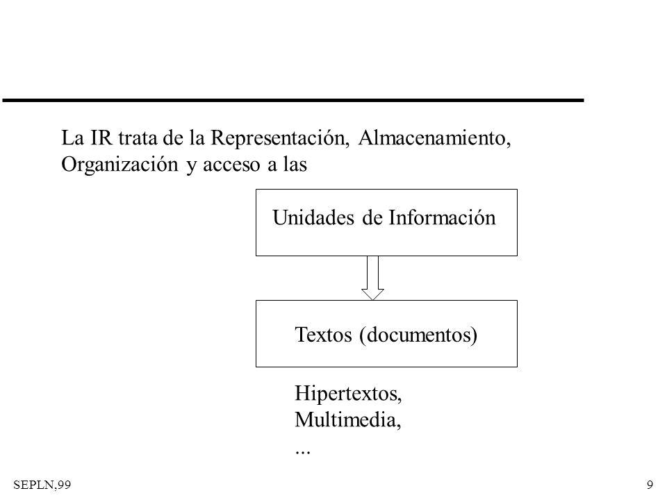 La IR trata de la Representación, Almacenamiento,