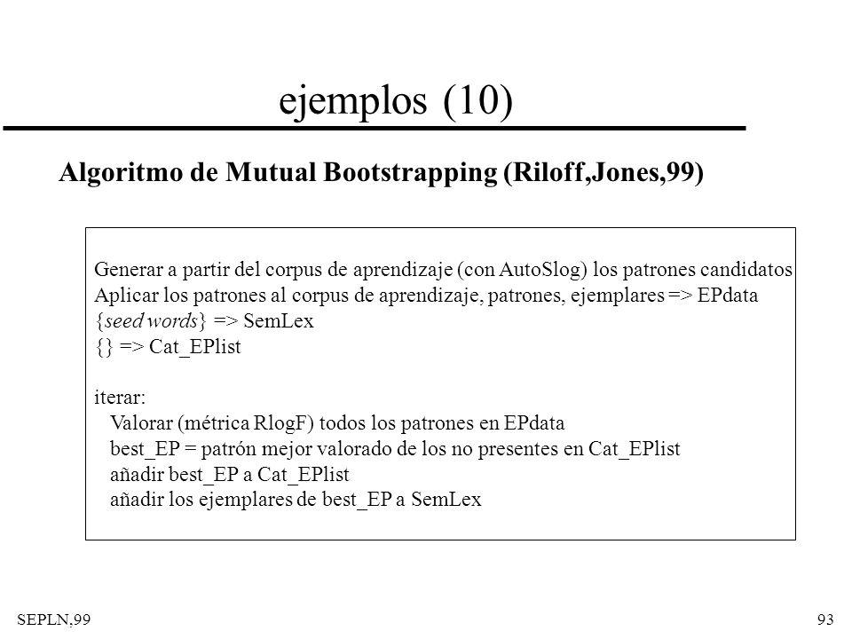 ejemplos (10) Algoritmo de Mutual Bootstrapping (Riloff,Jones,99)