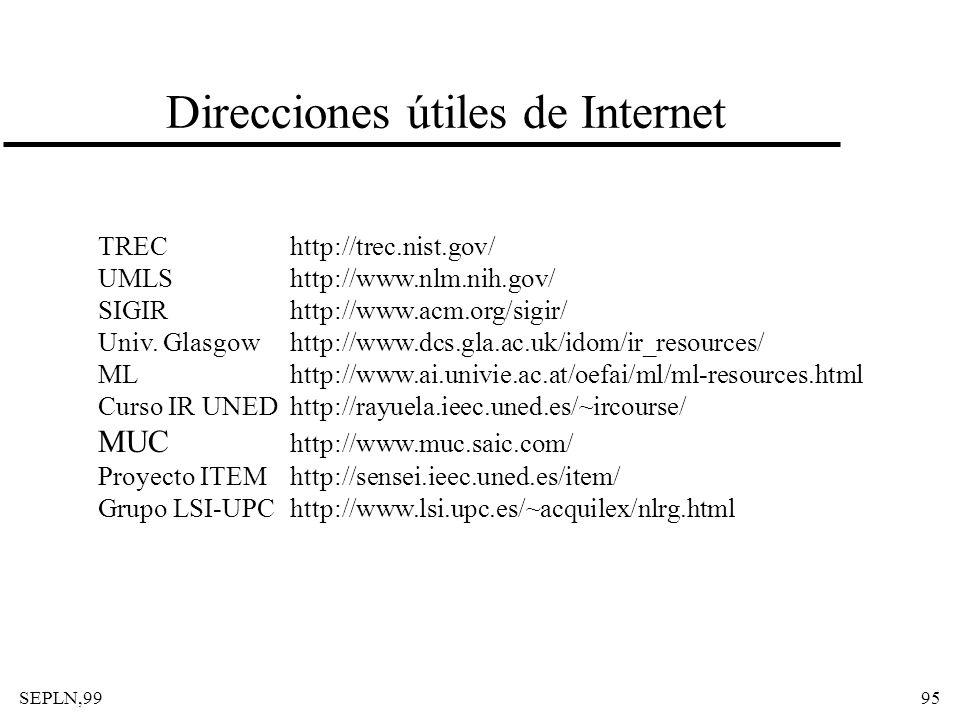 Direcciones útiles de Internet