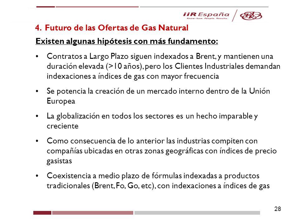 4. Futuro de las Ofertas de Gas Natural