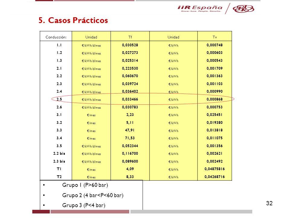 5. Casos Prácticos Grupo 1 (P>60 bar)