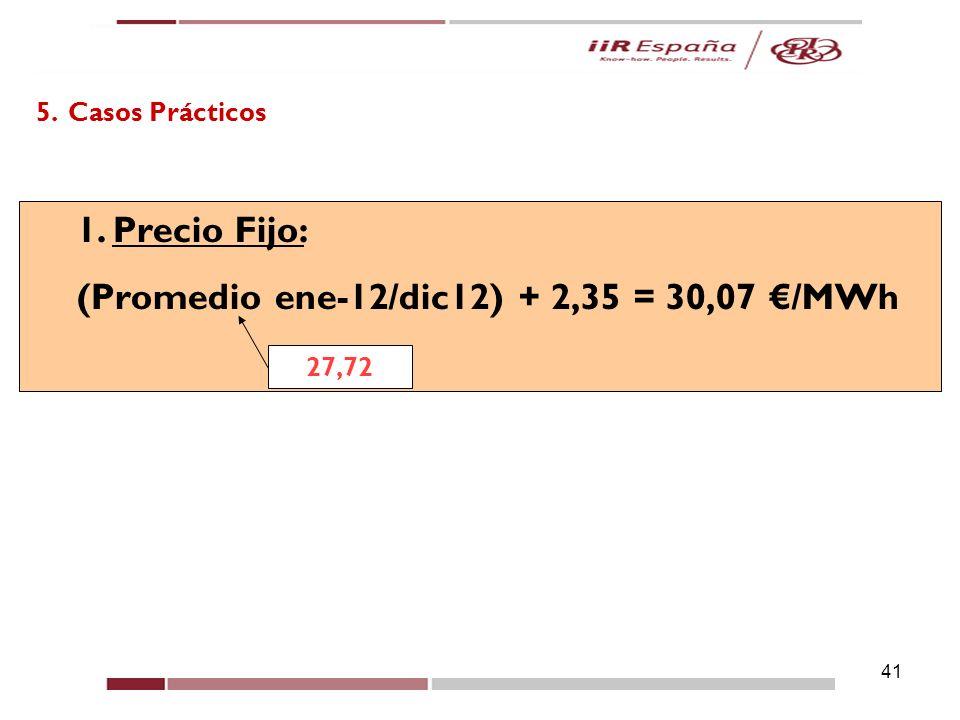 (Promedio ene-12/dic12) + 2,35 = 30,07 €/MWh