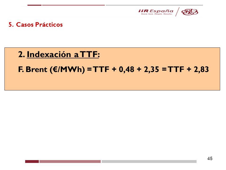 2. Indexación a TTF: F. Brent (€/MWh) = TTF + 0,48 + 2,35 = TTF + 2,83