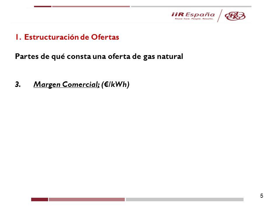 1. Estructuración de Ofertas