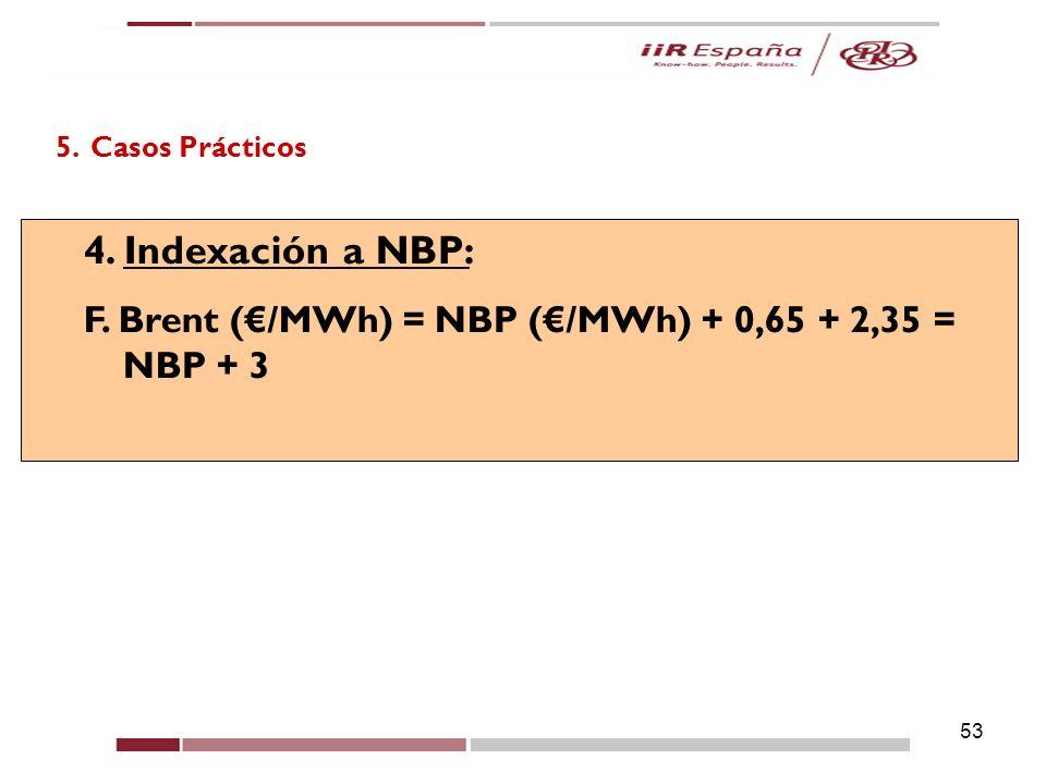 5. Casos Prácticos 4. Indexación a NBP: F. Brent (€/MWh) = NBP (€/MWh) + 0,65 + 2,35 = NBP + 3