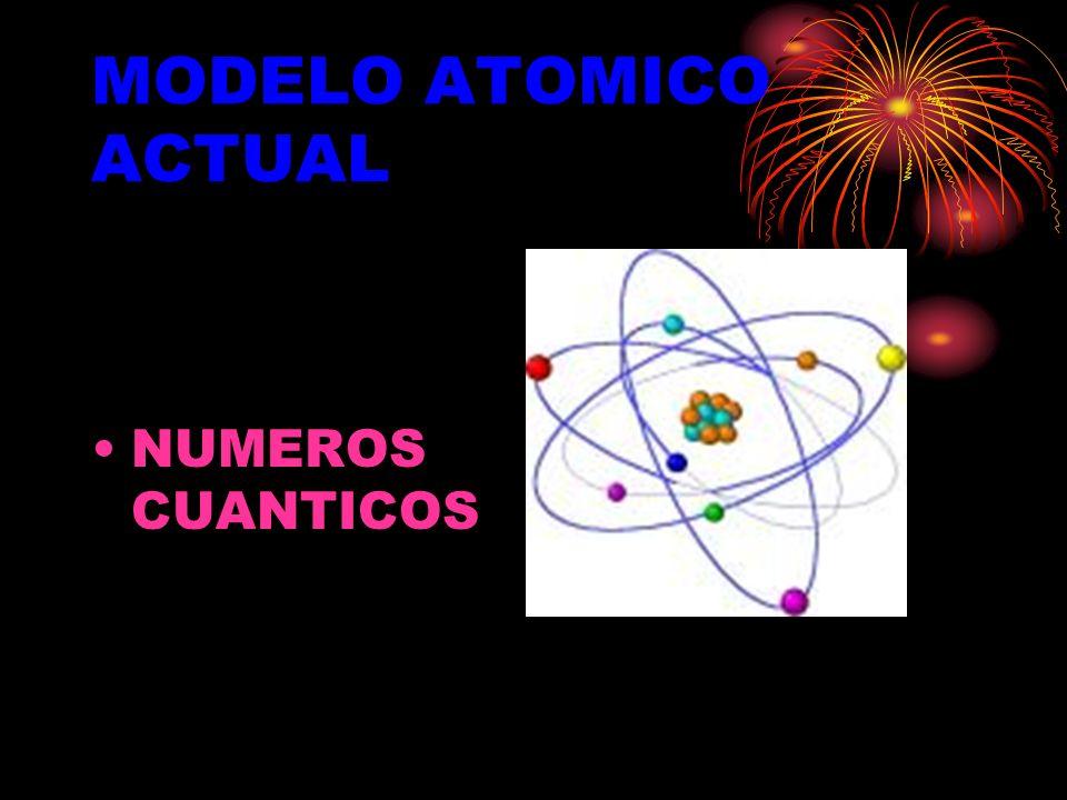 MODELO ATOMICO ACTUAL NUMEROS CUANTICOS