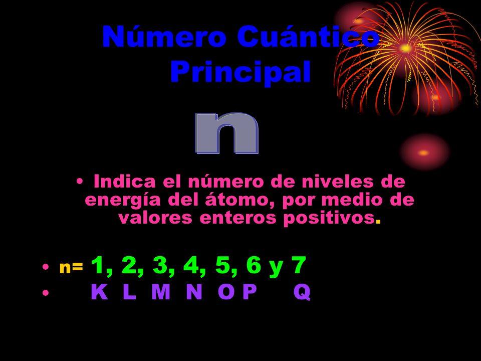 Número Cuántico Principal