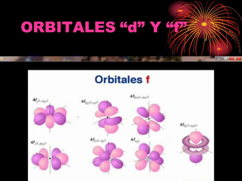 ORBITALES d Y f Hasta el momento no han podido describirse con claridad.