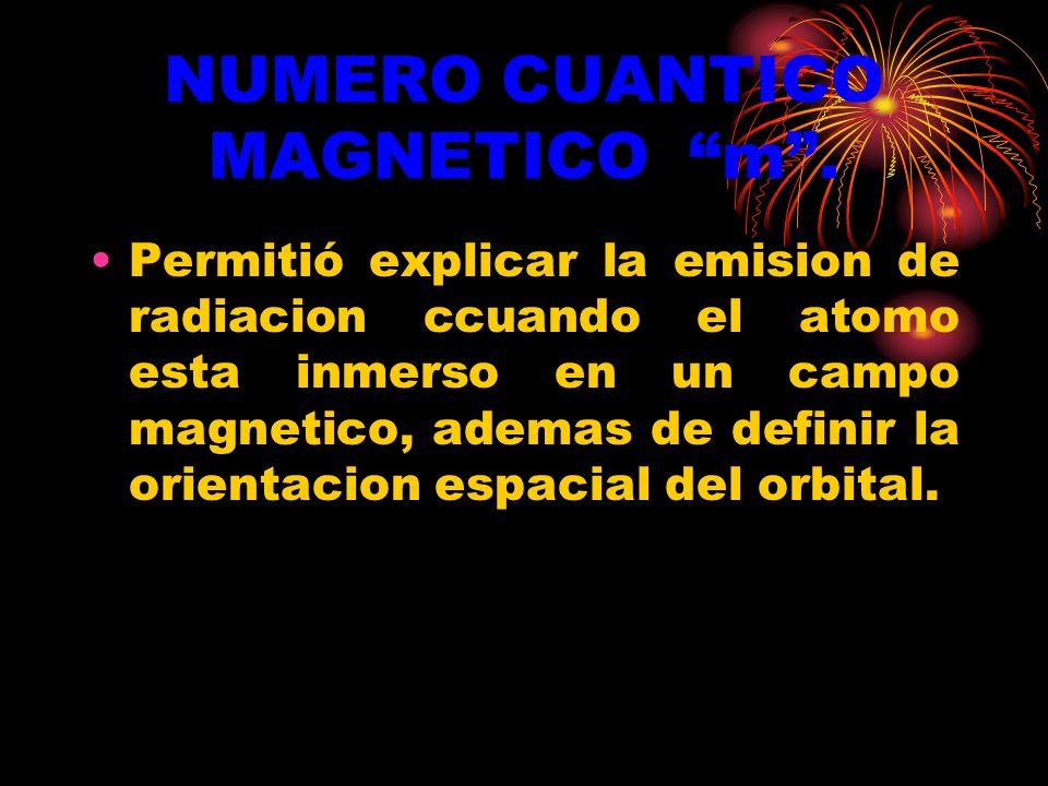 NUMERO CUANTICO MAGNETICO m .