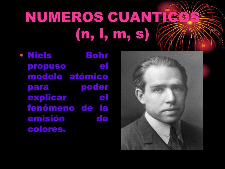 NUMEROS CUANTICOS (n, l, m, s)