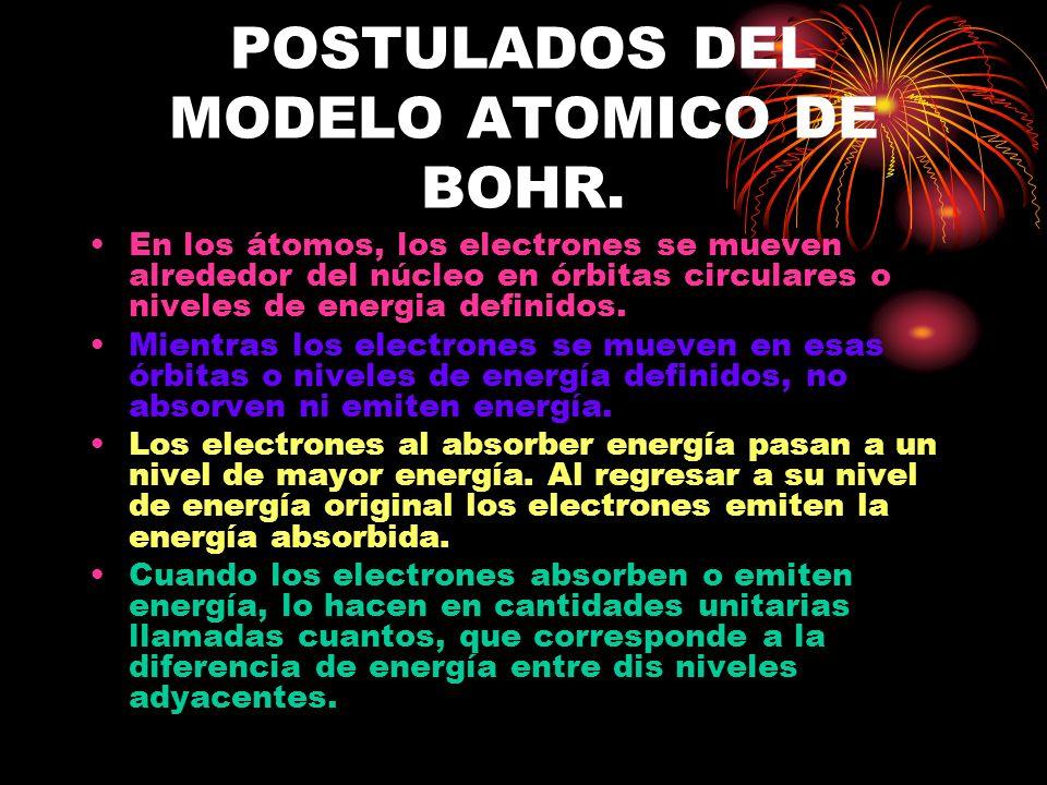 POSTULADOS DEL MODELO ATOMICO DE BOHR.