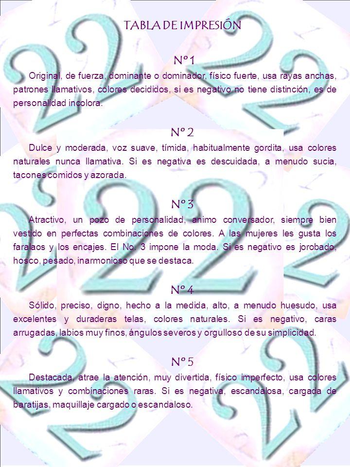 TABLA DE IMPRESIÓN Nº 2 Nº 3 Nº 4 Nº 5