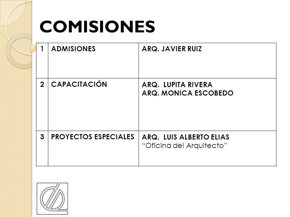 COMISIONES 1 ADMISIONES ARQ. JAVIER RUIZ 2 CAPACITACIÓN