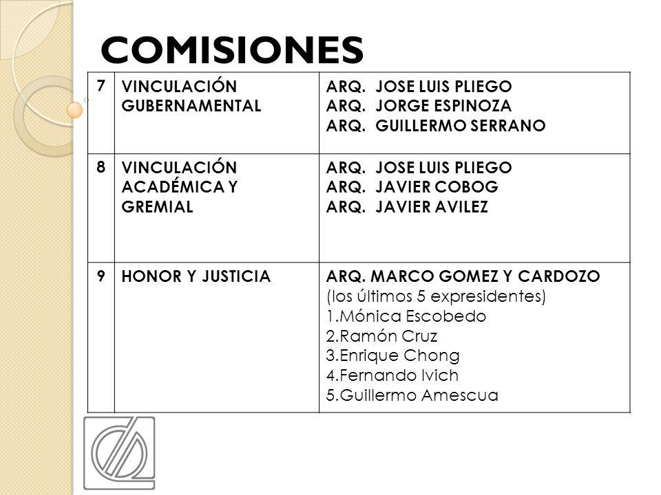 COMISIONES 7 VINCULACIÓN GUBERNAMENTAL ARQ. JOSE LUIS PLIEGO