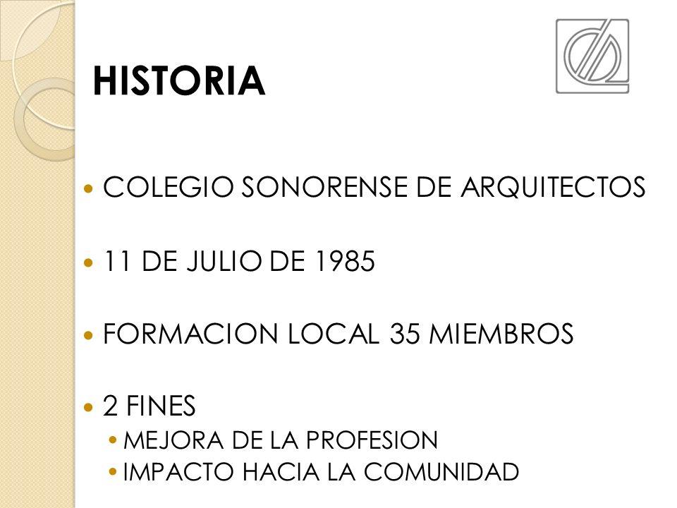 HISTORIA COLEGIO SONORENSE DE ARQUITECTOS 11 DE JULIO DE 1985