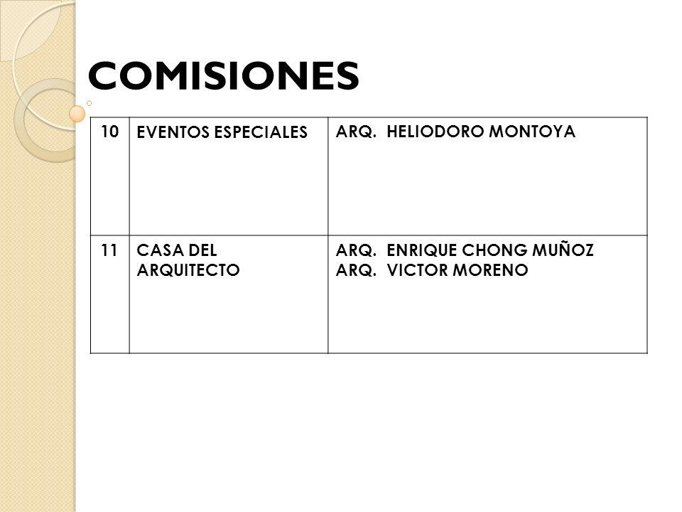 COMISIONES 10 EVENTOS ESPECIALES ARQ. HELIODORO MONTOYA 11