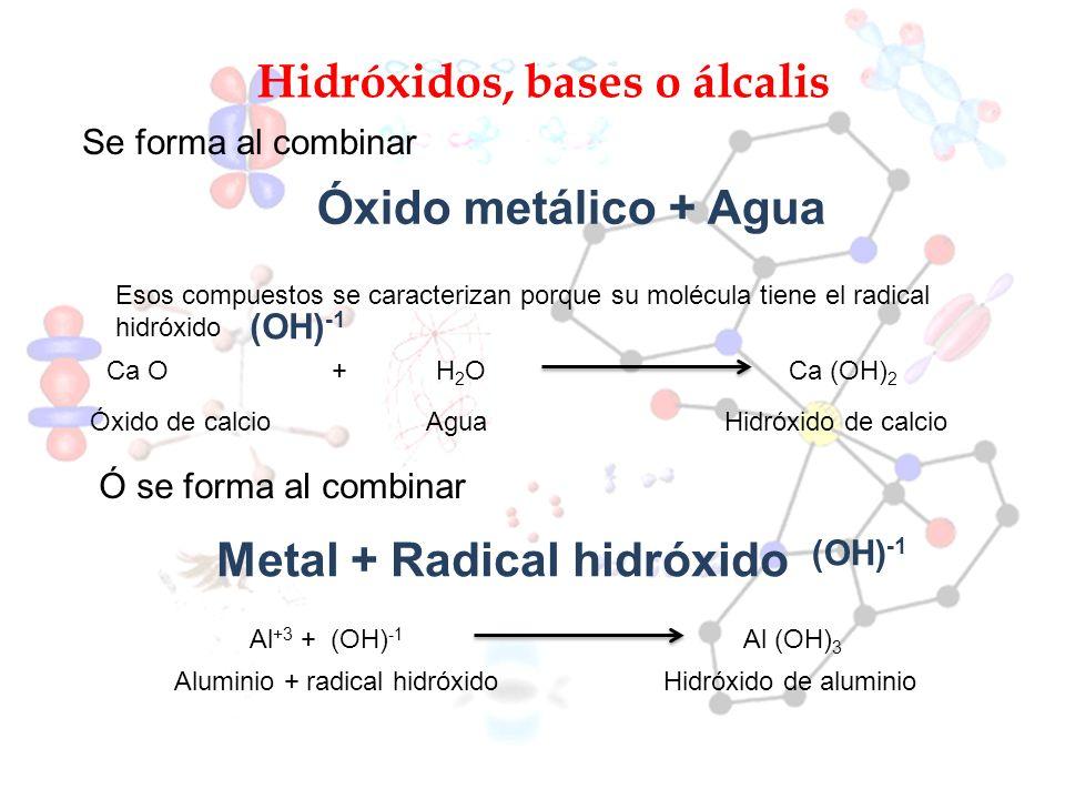 Hidróxidos, bases o álcalis