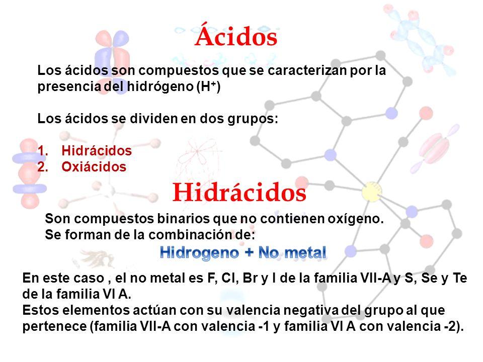 Ácidos Hidrácidos Hidrogeno + No metal