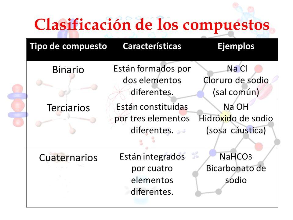 Clasificación de los compuestos