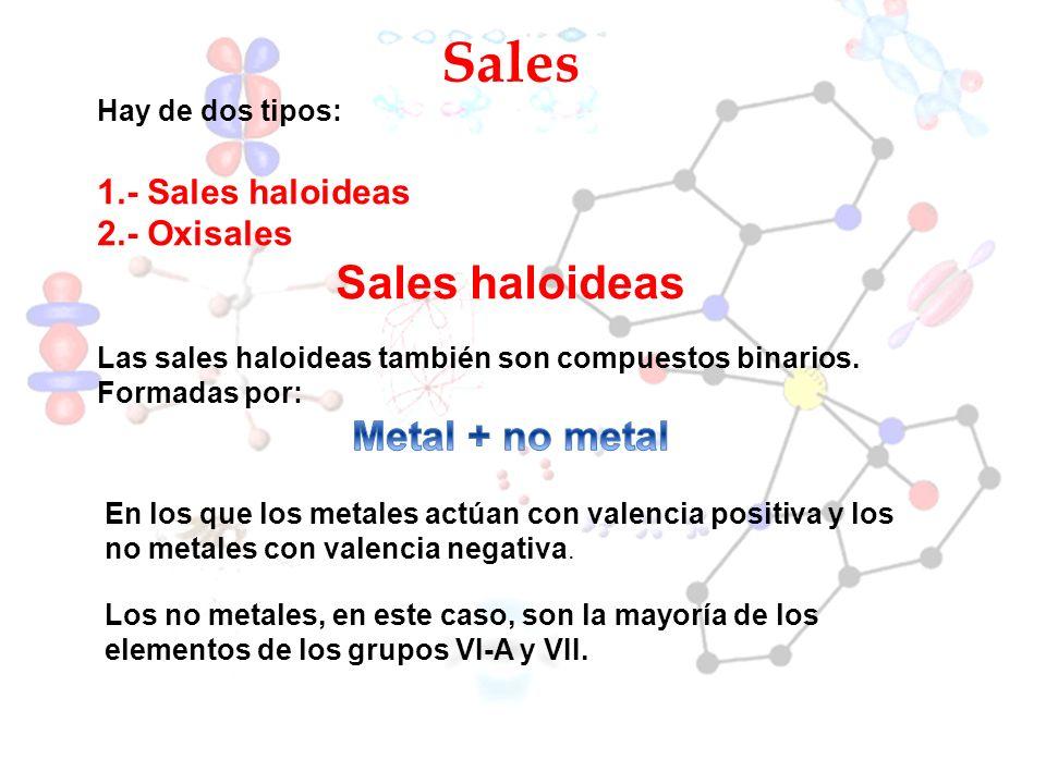 Sales Sales haloideas Metal + no metal 1.- Sales haloideas