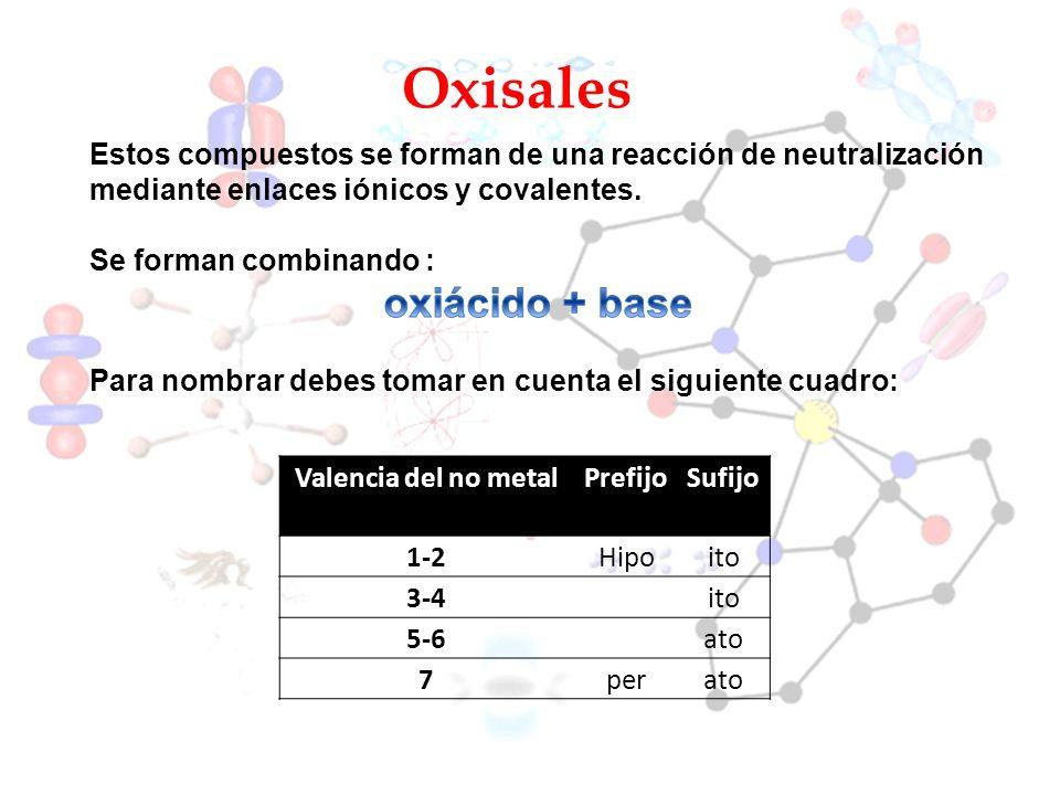 Oxisales oxiácido + base