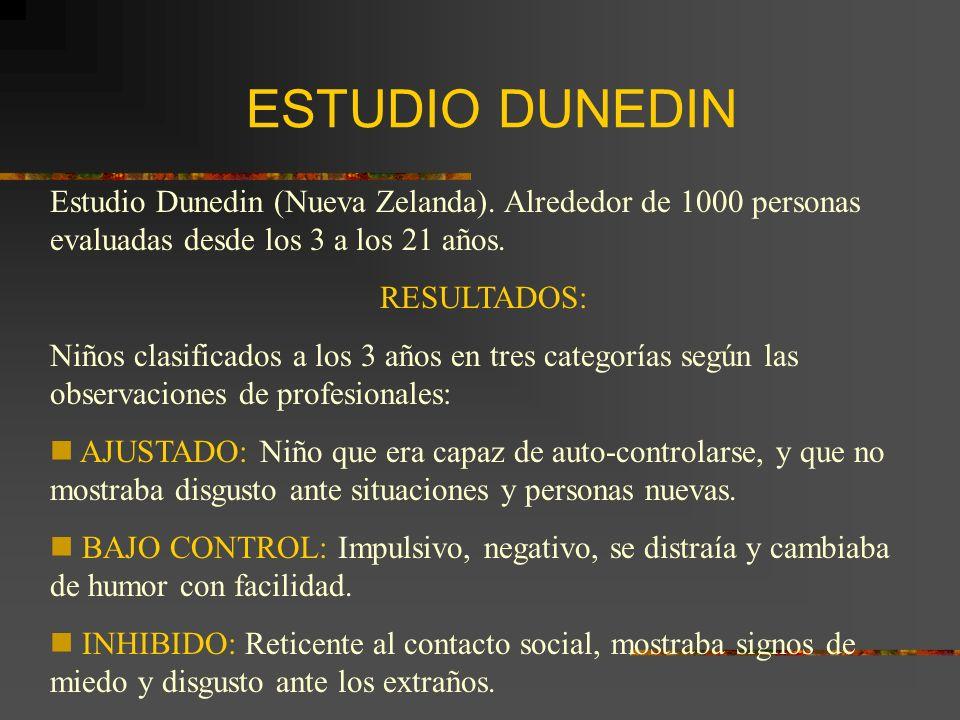 ESTUDIO DUNEDIN Estudio Dunedin (Nueva Zelanda). Alrededor de 1000 personas evaluadas desde los 3 a los 21 años.