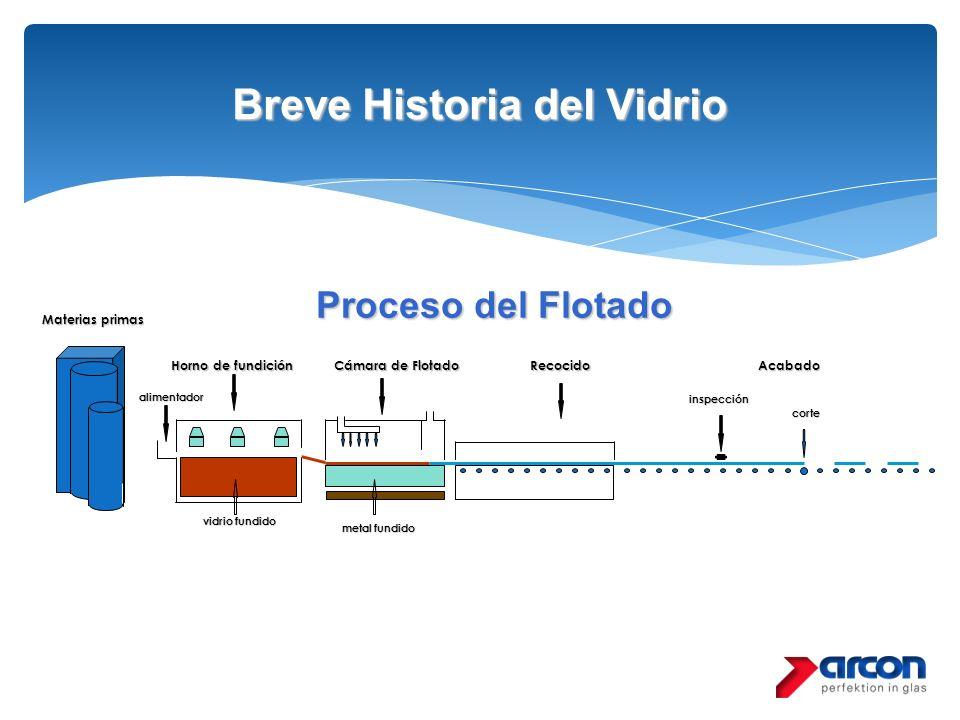 Breve Historia del Vidrio