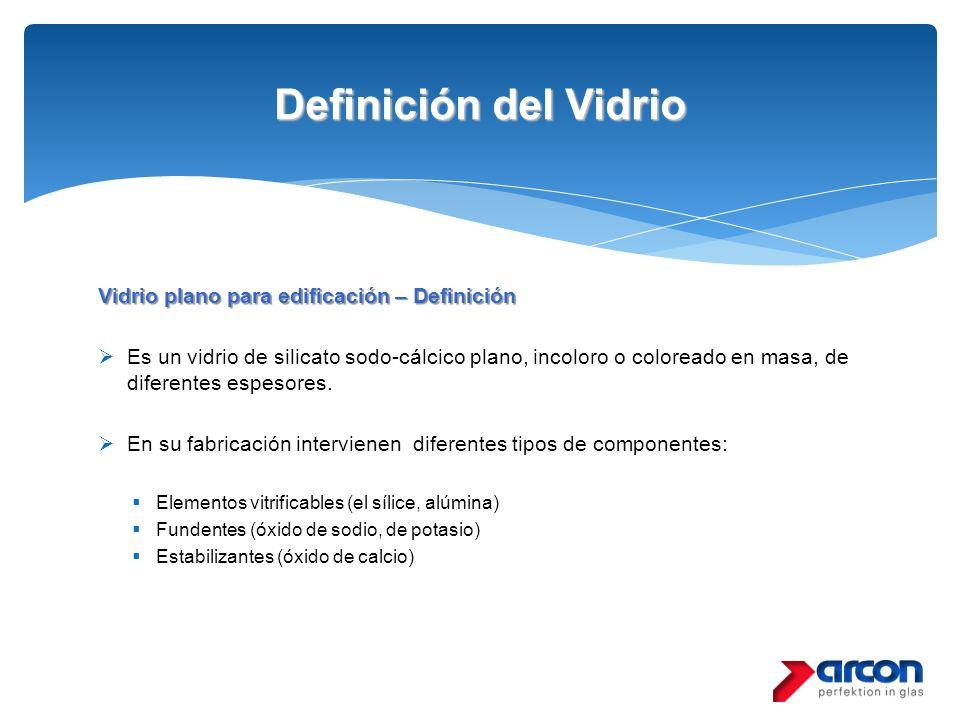 Definición del Vidrio Vidrio plano para edificación – Definición
