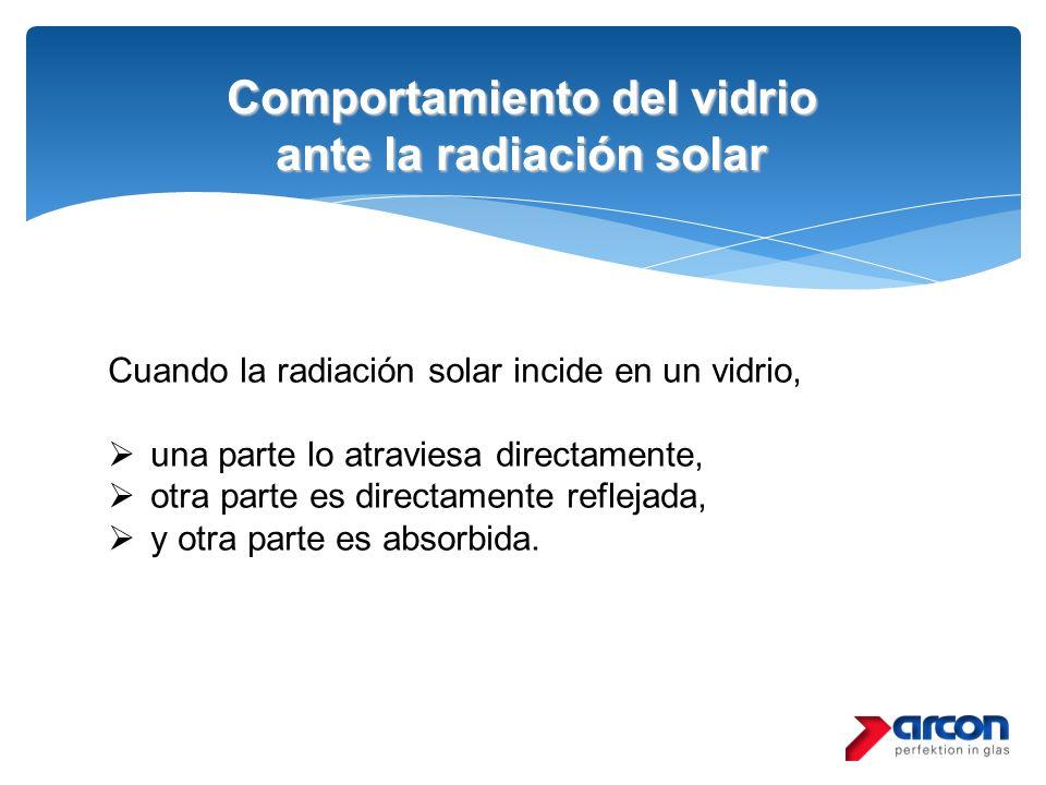 Comportamiento del vidrio ante la radiación solar