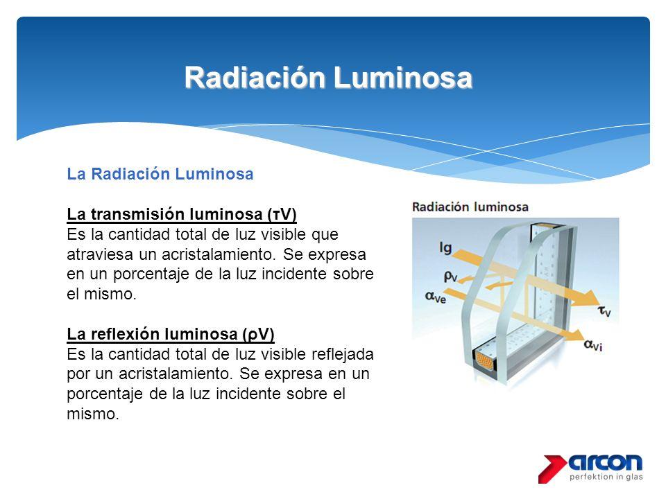 Radiación Luminosa La Radiación Luminosa La transmisión luminosa (τV)
