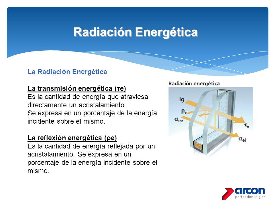 Radiación Energética La Radiación Energética