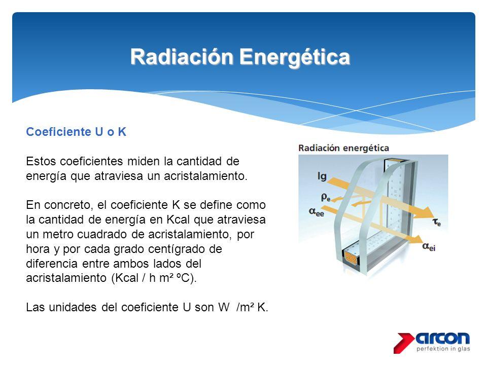 Radiación Energética Coeficiente U o K
