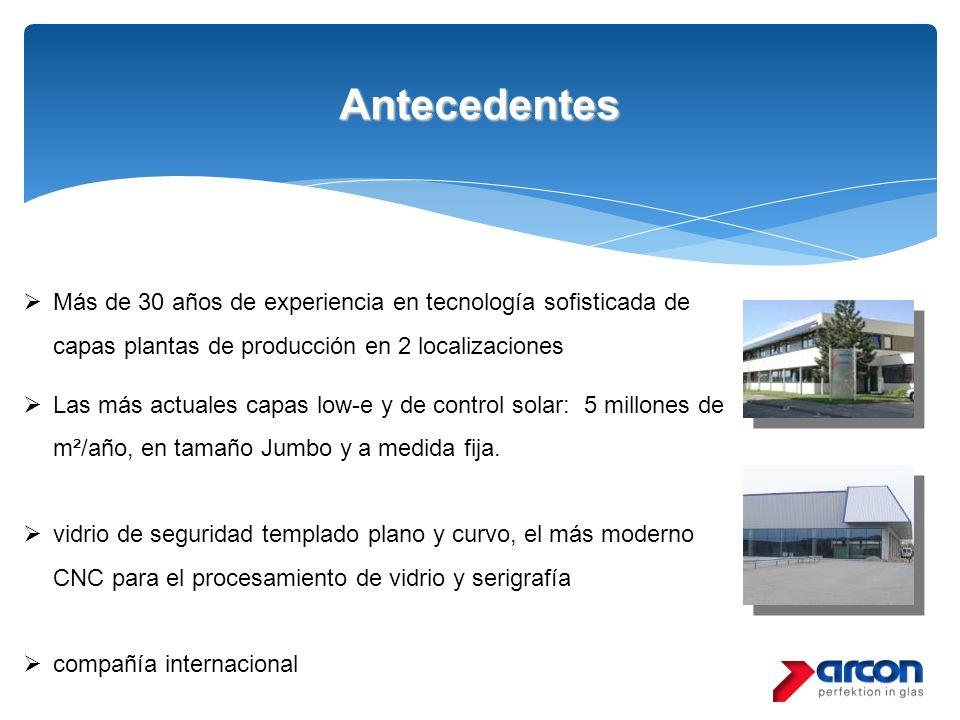 Antecedentes Más de 30 años de experiencia en tecnología sofisticada de capas plantas de producción en 2 localizaciones.