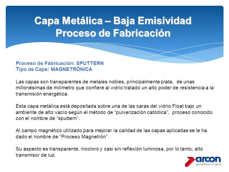 Capa Metálica – Baja Emisividad Proceso de Fabricación