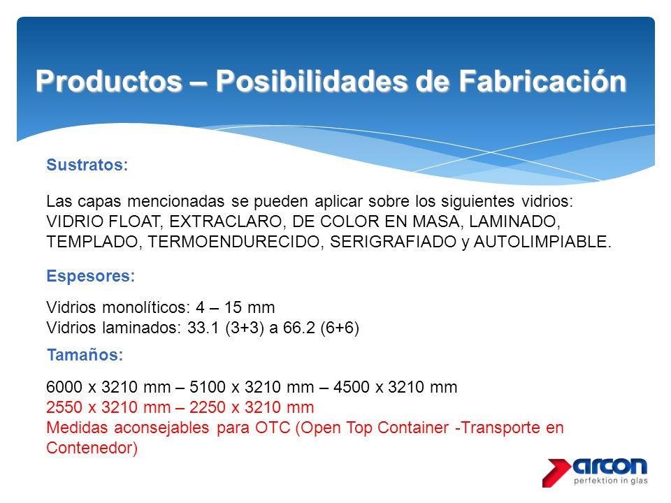 Productos – Posibilidades de Fabricación