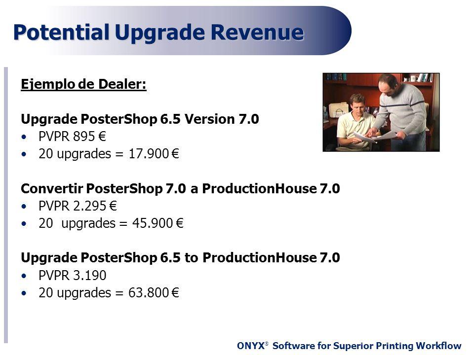 Potential Upgrade Revenue