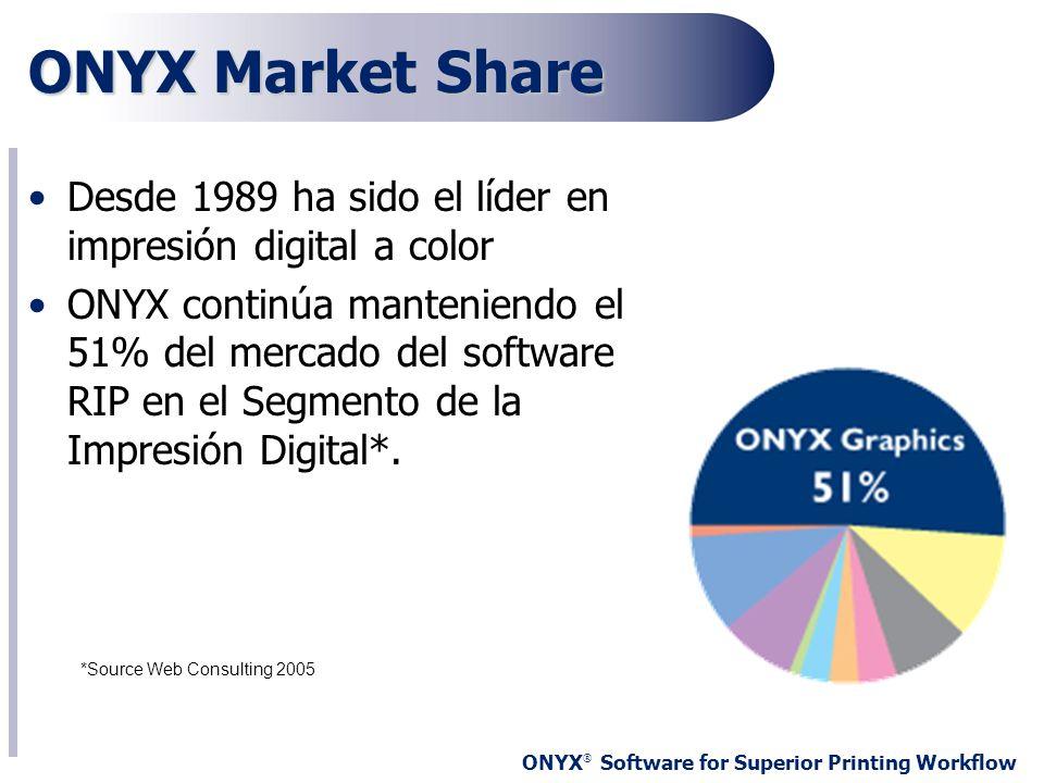 ONYX Market Share Desde 1989 ha sido el líder en impresión digital a color.