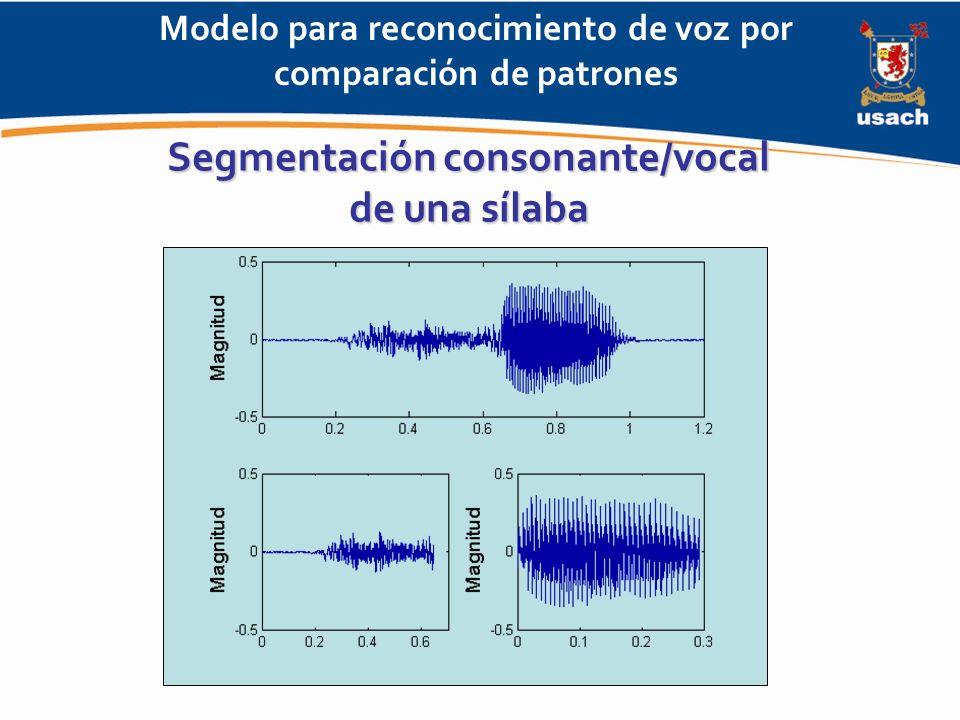 Segmentación consonante/vocal de una sílaba