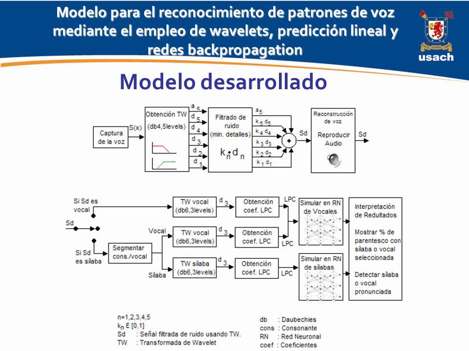 Modelo para el reconocimiento de patrones de voz mediante el empleo de wavelets, predicción lineal y redes backpropagation