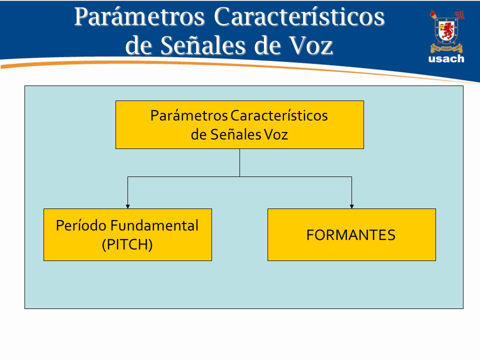Parámetros Característicos de Señales de Voz